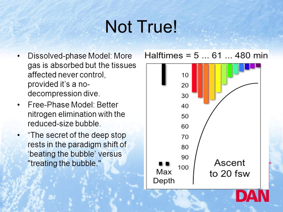 Not True! Dissolved-phase Model: More gas is absorbed but the tissues affected never control, provided it's a no- decompression dive. Free-Phase Model
