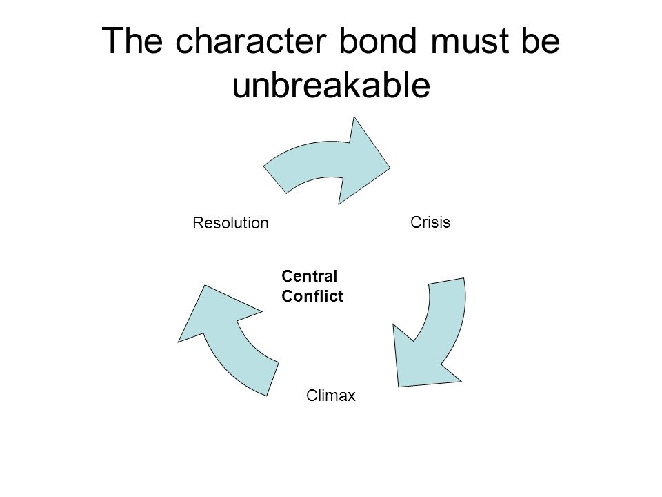 The character bond must be unbreakable Crisis Climax Resolution Central Conflict
