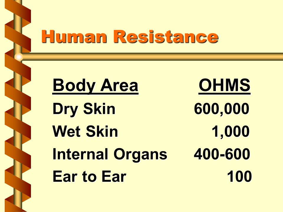 Body Area OHMS Dry Skin600,000 Wet Skin 1,000 Internal Organs400-600 Ear to Ear 100 Human Resistance