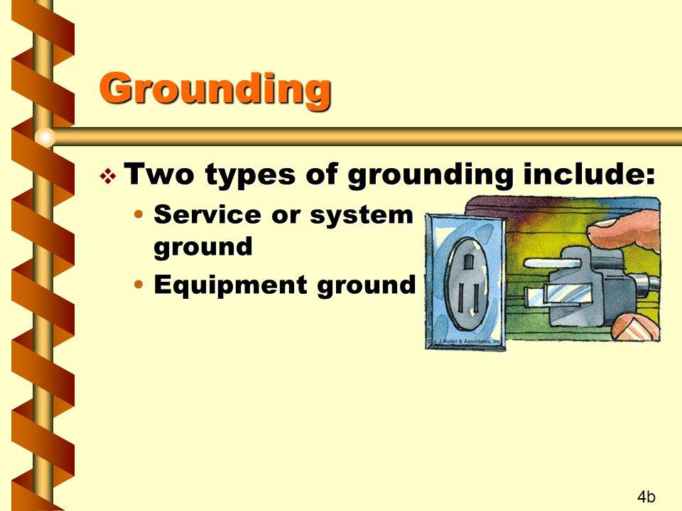 Grounding v Two types of grounding include: Service or system groundService or system ground Equipment groundEquipment ground 4b