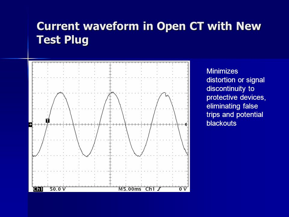 Current waveform in Open CT with New Test Plug Minimizes distortion or signal discontinuity to protective devices, eliminating false trips and potential blackouts