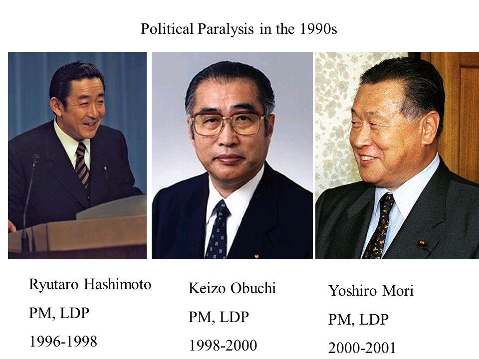 Political Paralysis in the 1990s Ryutaro Hashimoto PM, LDP 1996-1998 Keizo Obuchi PM, LDP 1998-2000 Yoshiro Mori PM, LDP 2000-2001