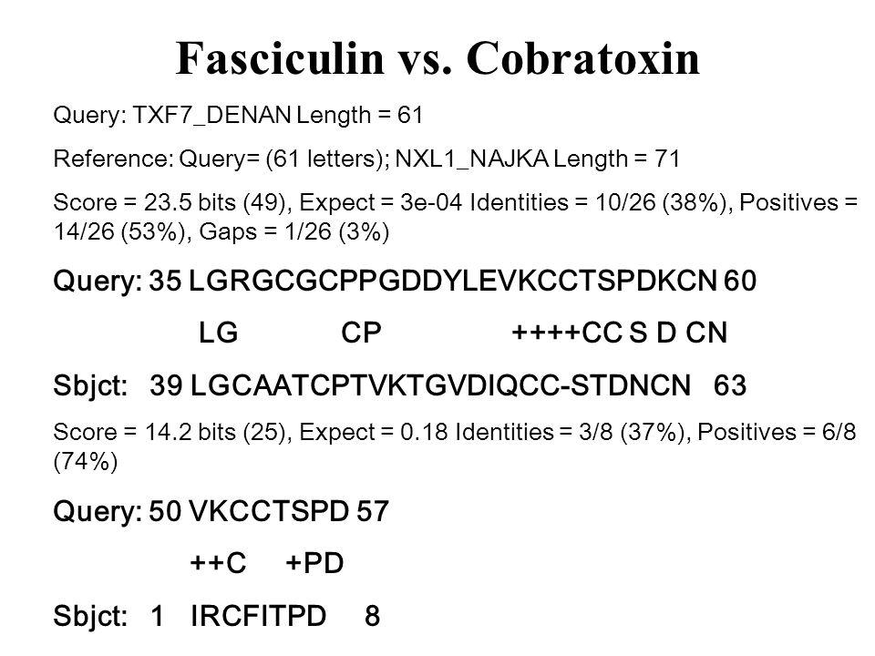 Fasciculin vs.