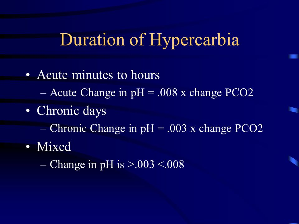 Duration of Hypercarbia Acute minutes to hours –Acute Change in pH =.008 x change PCO2 Chronic days –Chronic Change in pH =.003 x change PCO2 Mixed –Change in pH is >.003 <.008