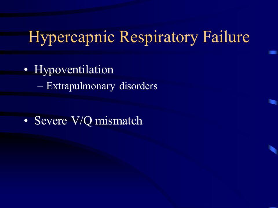 Hypercapnic Respiratory Failure Hypoventilation –Extrapulmonary disorders Severe V/Q mismatch