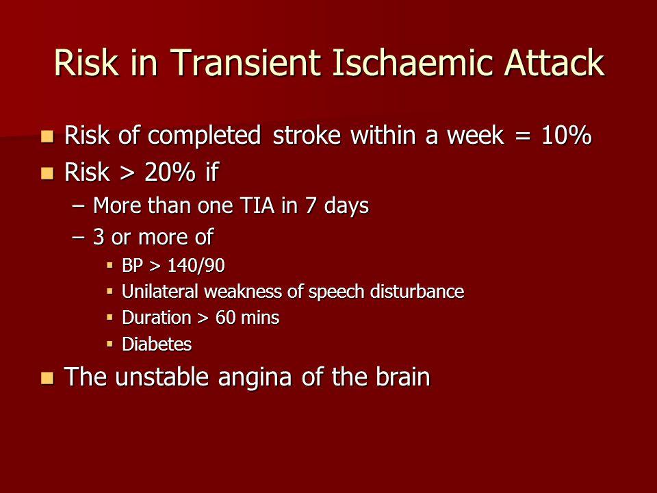 Risk in Transient Ischaemic Attack Risk of completed stroke within a week = 10% Risk of completed stroke within a week = 10% Risk > 20% if Risk > 20%