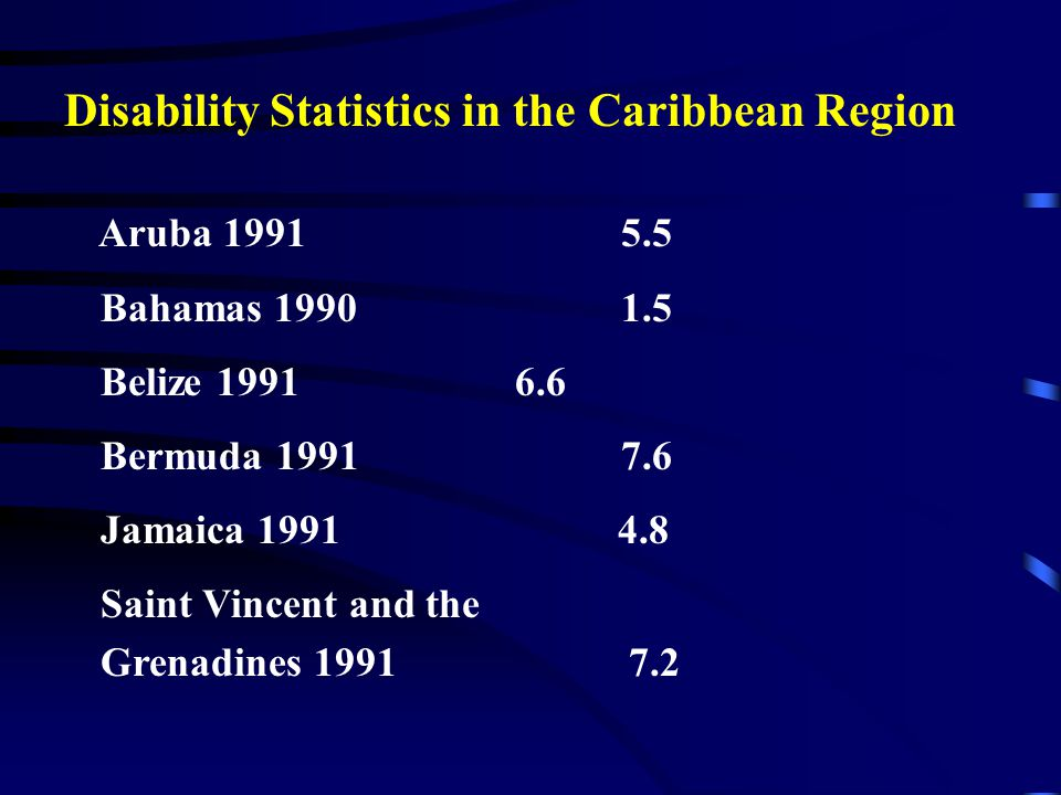 Disability Statistics in the Caribbean Region Aruba 19915.5 Bahamas 19901.5 Belize 19916.6 Bermuda 19917.6 Jamaica 1991 4.8 Saint Vincent and the Gren