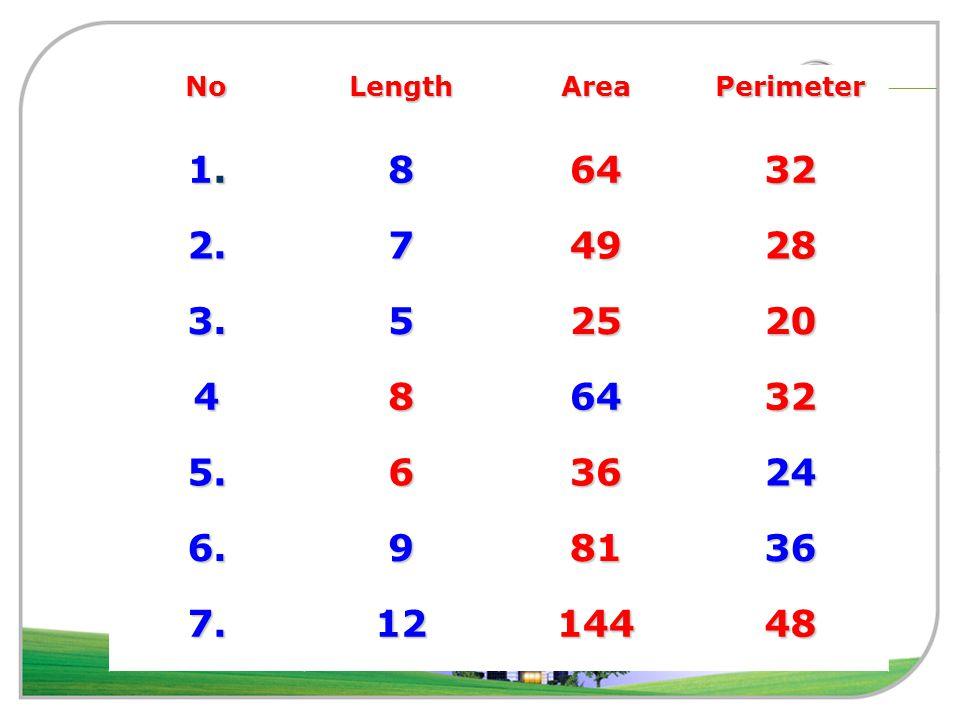 4 ) Perimeter = 4 x Length = 4 x 30 = 4 x 30 = - cm. Ans. = - cm. Ans. Area = Length x Length Area = Length x Length = 30 x30 = 30 x30 = - cm.sq. Ans.