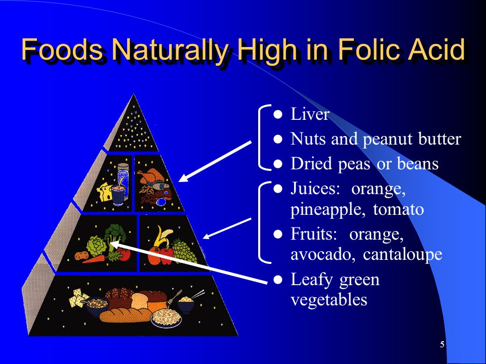 5 Foods Naturally High in Folic Acid Liver Nuts and peanut butter Dried peas or beans Juices: orange, pineapple, tomato Fruits: orange, avocado, cantaloupe Leafy green vegetables
