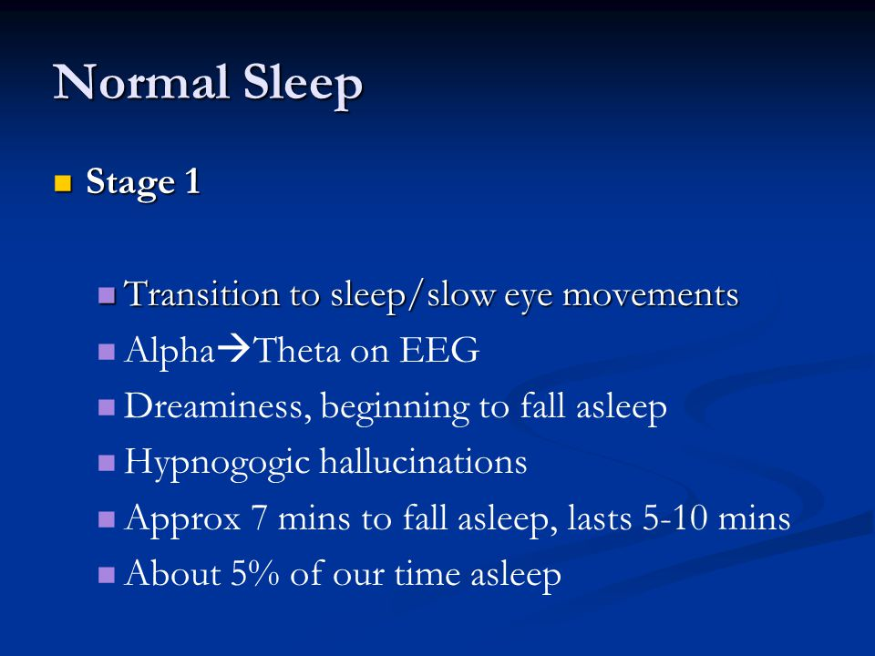 Normal Sleep Stage 1 Stage 1 Transition to sleep/slow eye movements Transition to sleep/slow eye movements Alpha  Theta on EEG Dreaminess, beginning to fall asleep Hypnogogic hallucinations Approx 7 mins to fall asleep, lasts 5-10 mins About 5% of our time asleep
