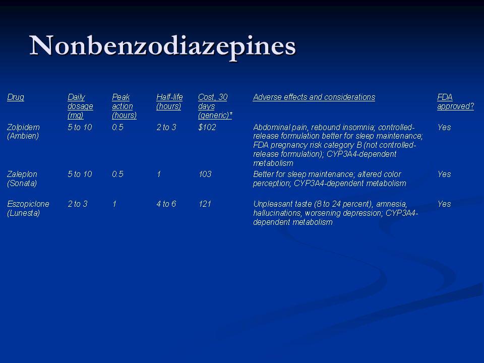 Nonbenzodiazepines