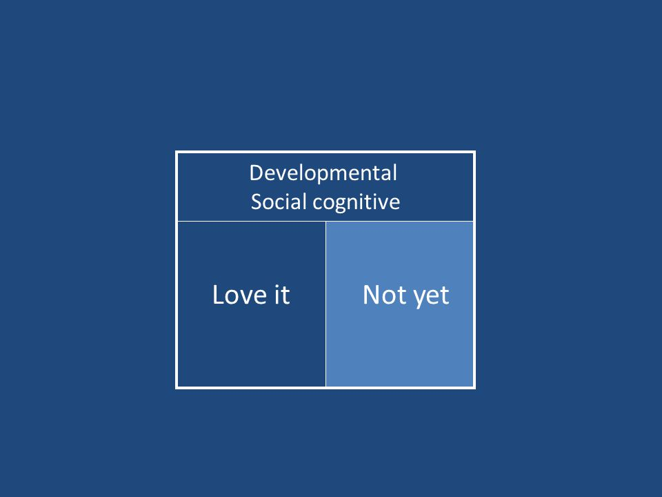 Developmental Social cognitive Not yetLove it