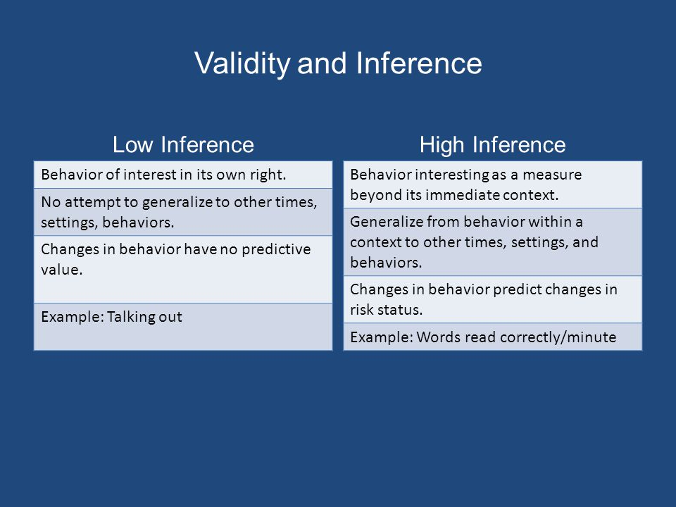 Validity and Inference Low Inference Behavior of interest in its own right.