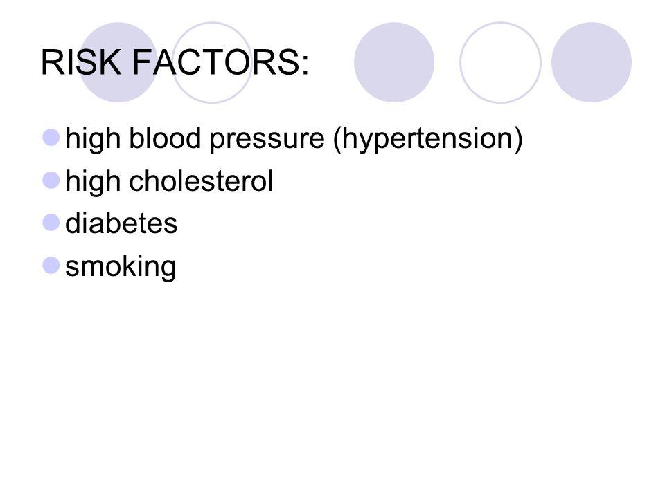 RISK FACTORS: high blood pressure (hypertension) high cholesterol diabetes smoking