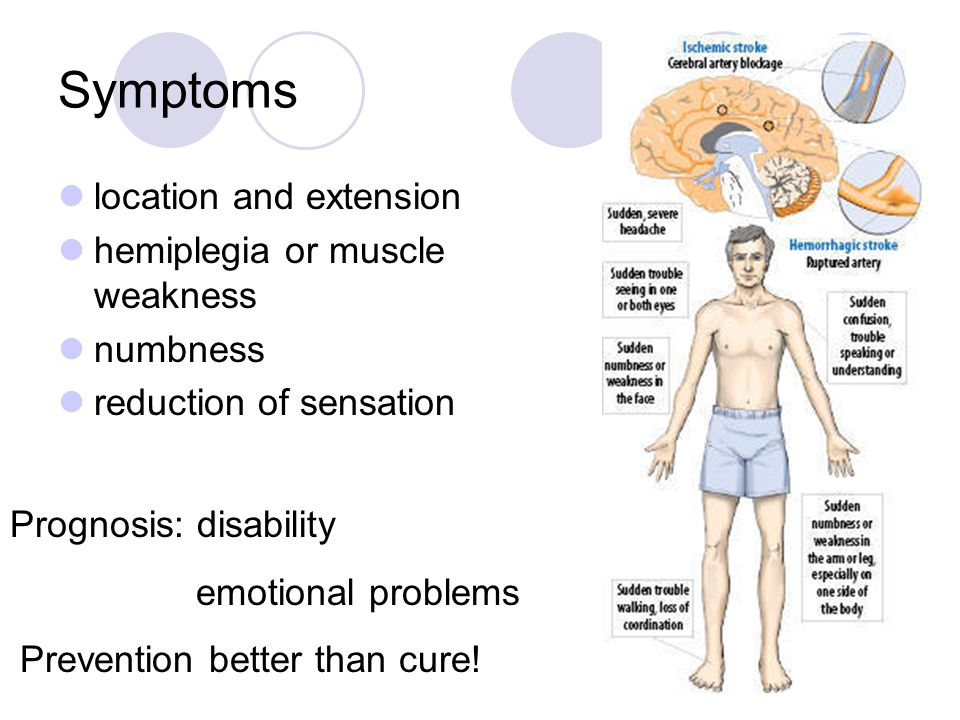 Symptoms location and extension hemiplegia or muscle weakness numbness reduction of sensation Prognosis: disability emotional problems Prevention bett