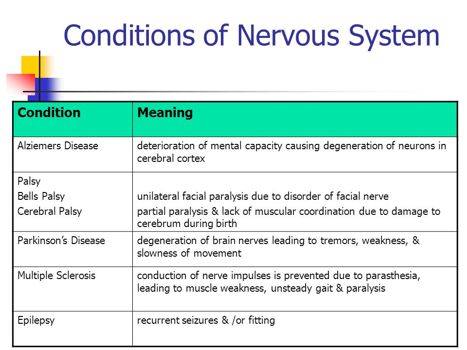 Conditions of Nervous System ConditionMeaning Alziemers Diseasedeterioration of mental capacity causing degeneration of neurons in cerebral cortex Pal