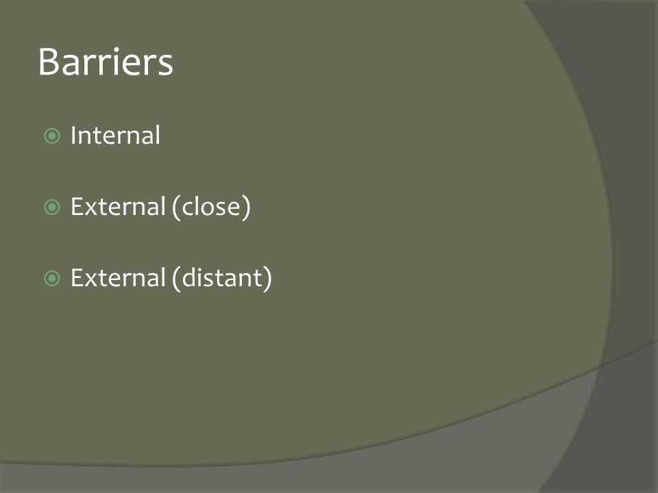 Barriers  Internal  External (close)  External (distant)