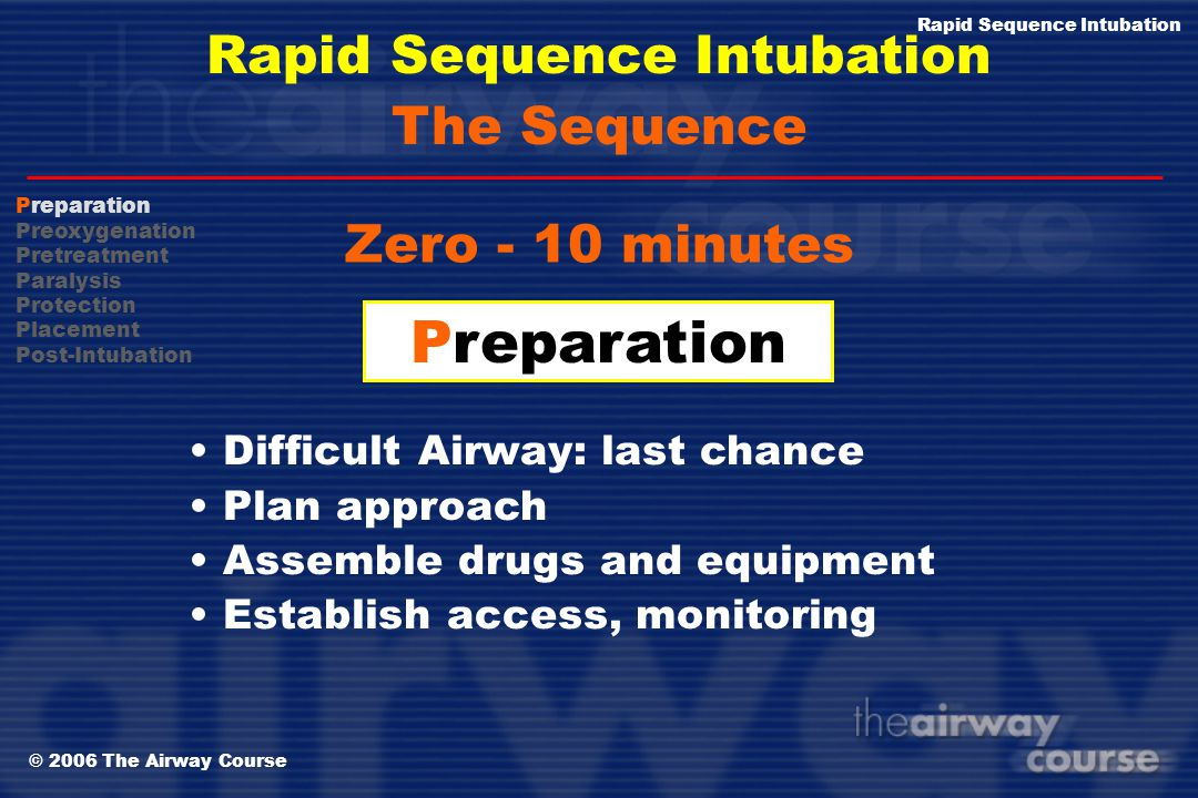 © 2006 The Airway Course Rapid Sequence Intubation The Sequence Zero: the time of administration of succinylcholine.