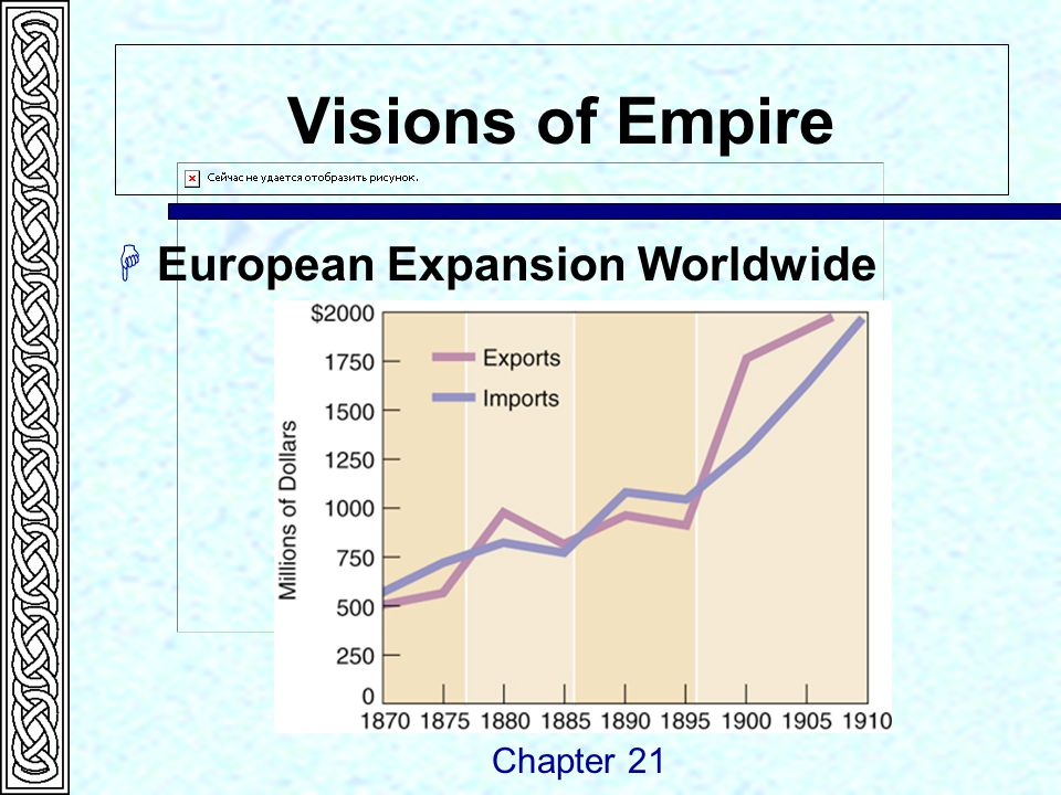 Visions of Empire  European Expansion Worldwide Chapter 21