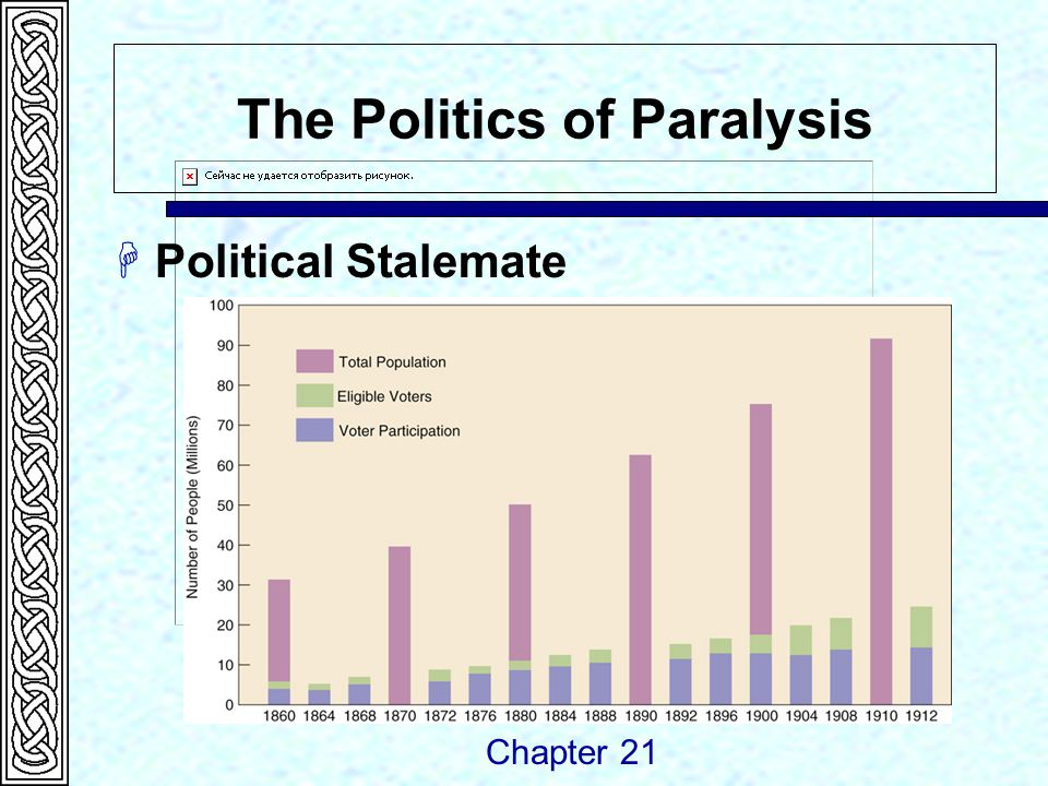 The Politics of Paralysis  Political Stalemate Chapter 21