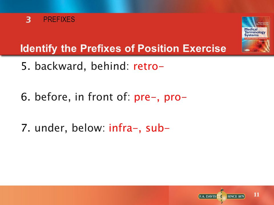 11 5.backward, behind: retro- 6.before, in front of: pre-, pro- 7.under, below: infra-, sub- Identify the Prefixes of Position Exercise 3 PREFIXES