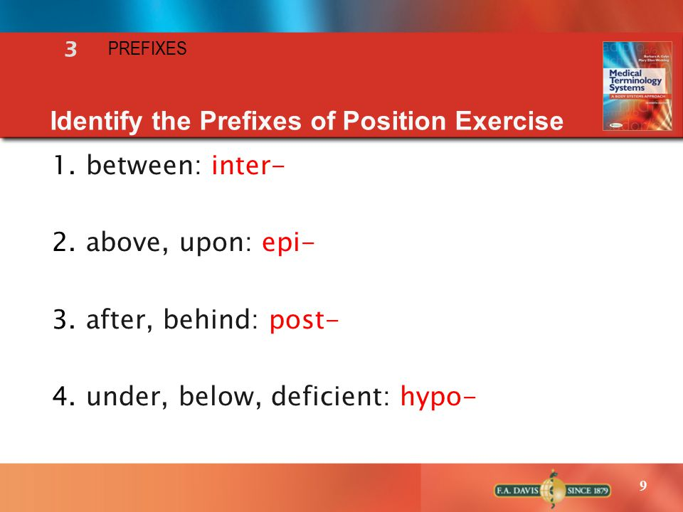 9 1.between: inter- 2.above, upon: epi- 3.after, behind: post- 4.under, below, deficient: hypo- Identify the Prefixes of Position Exercise 3 PREFIXES