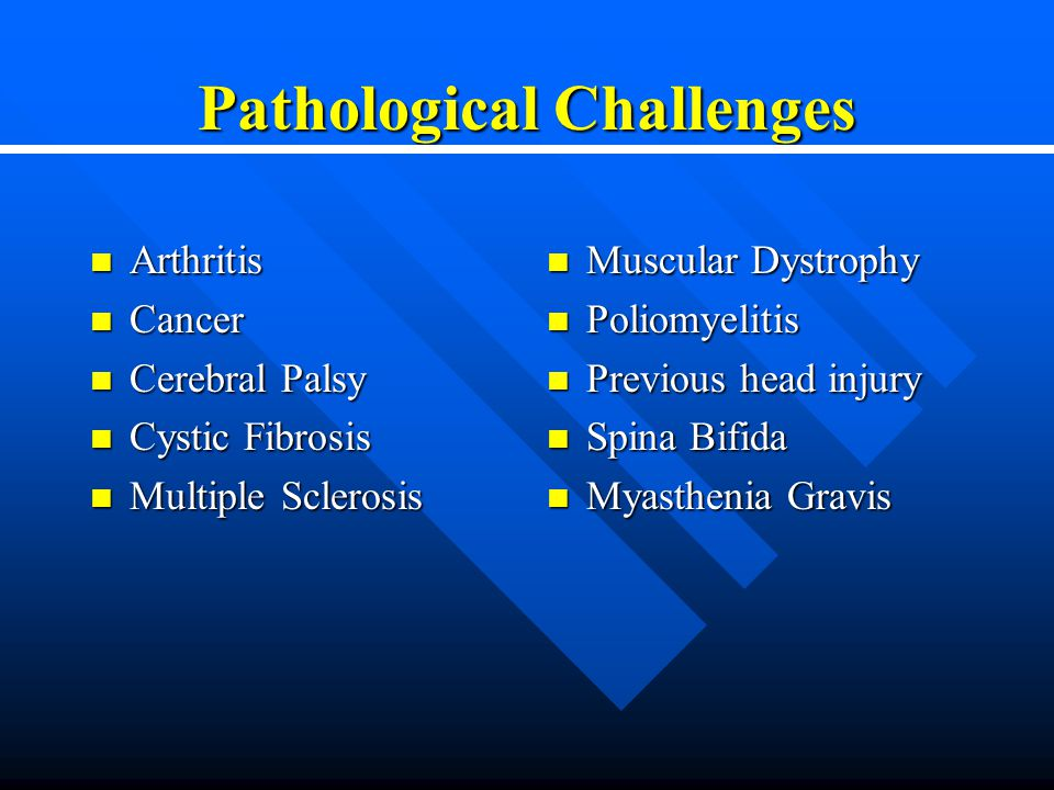 Pathological Challenges Arthritis Arthritis Cancer Cancer Cerebral Palsy Cerebral Palsy Cystic Fibrosis Cystic Fibrosis Multiple Sclerosis Multiple Sclerosis Muscular Dystrophy Poliomyelitis Previous head injury Spina Bifida Myasthenia Gravis
