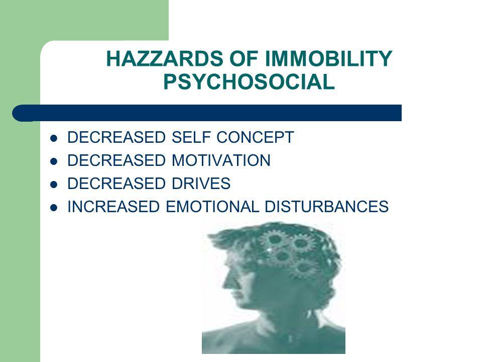 HAZZARDS OF IMMOBILITY PSYCHOSOCIAL DECREASED SELF CONCEPT DECREASED MOTIVATION DECREASED DRIVES INCREASED EMOTIONAL DISTURBANCES