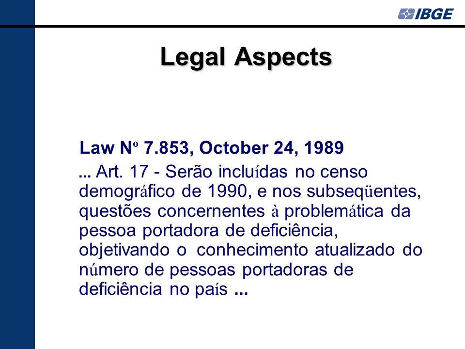 Legal Aspects Law N º 7.853, October 24, 1989... Art.