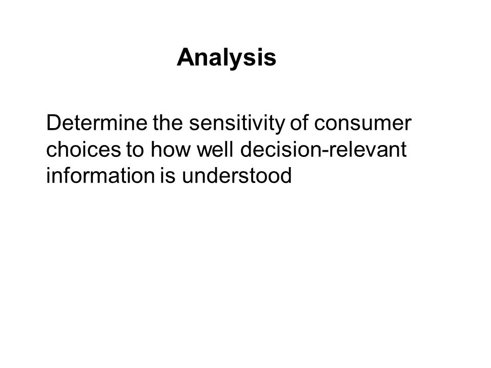 Determine the sensitivity of consumer choices to how well decision-relevant information is understood Analysis