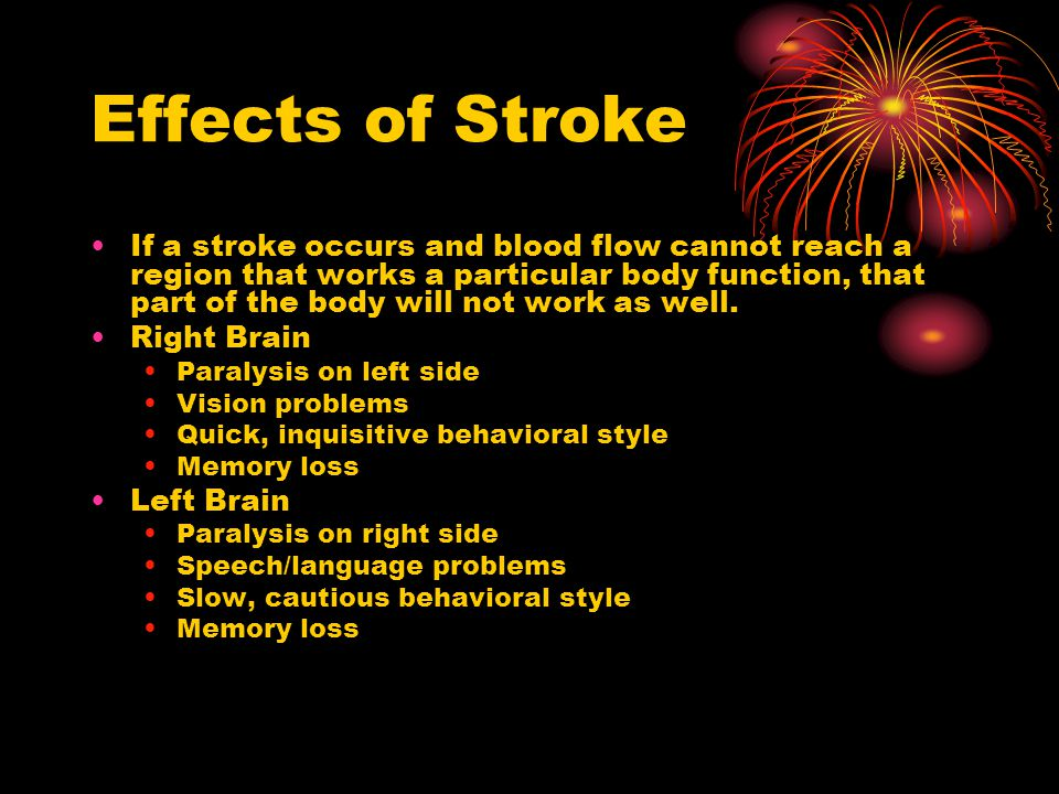 Effects of Stroke If a stroke occurs and blood flow cannot reach a region that works a particular body function, that part of the body will not work as well.