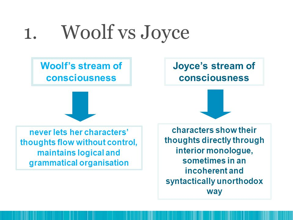 1. Woolf vs Joyce Woolf's stream of consciousness Joyce's stream of consciousness never lets her characters' thoughts flow without control, maintains