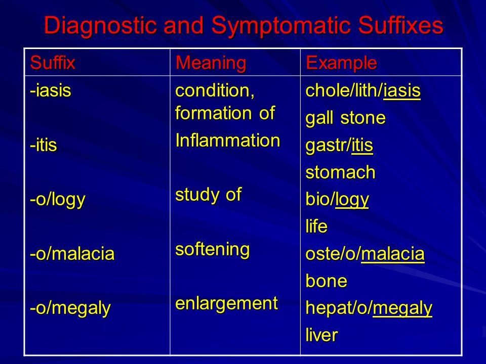 Diagnostic and Symptomatic Suffixes ExampleMeaningSuffix chole/lith/iasis gall stone gastr/itis stomach bio/logy life oste/o/malacia bone hepat/o/mega
