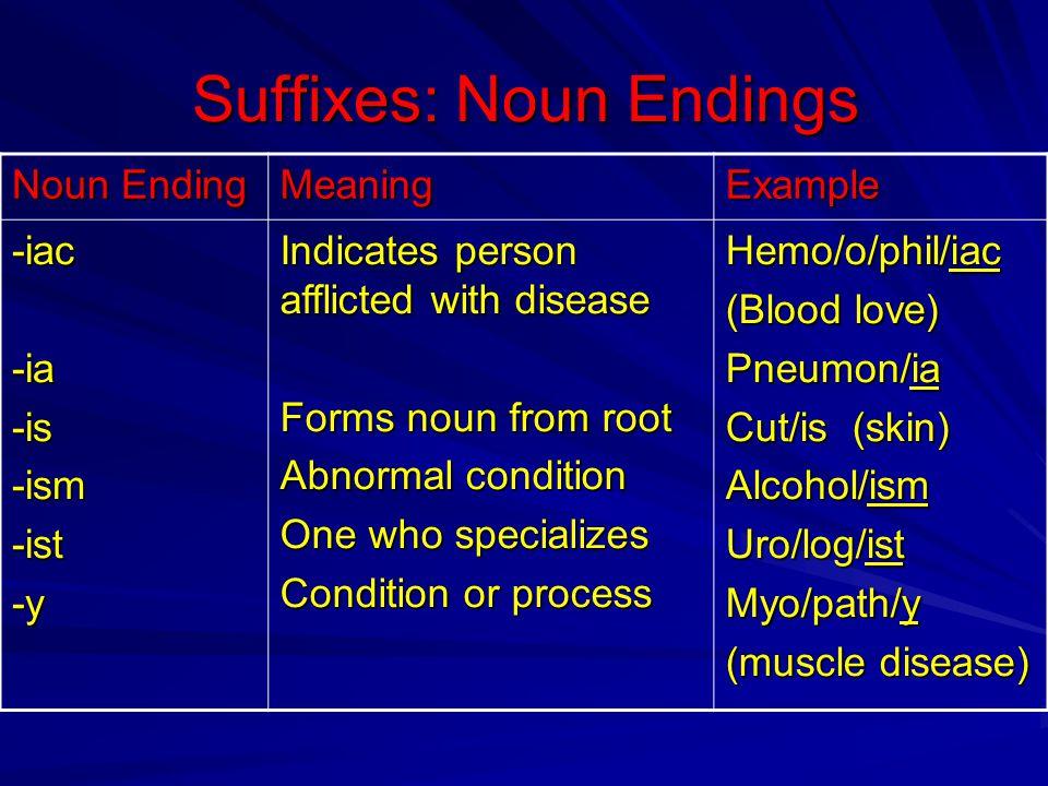 Suffixes: Noun Endings ExampleMeaning Noun Ending Hemo/o/phil/iac (Blood love) Pneumon/ia Cut/is (skin) Alcohol/ism Uro/log/ist Myo/path/y (muscle dis