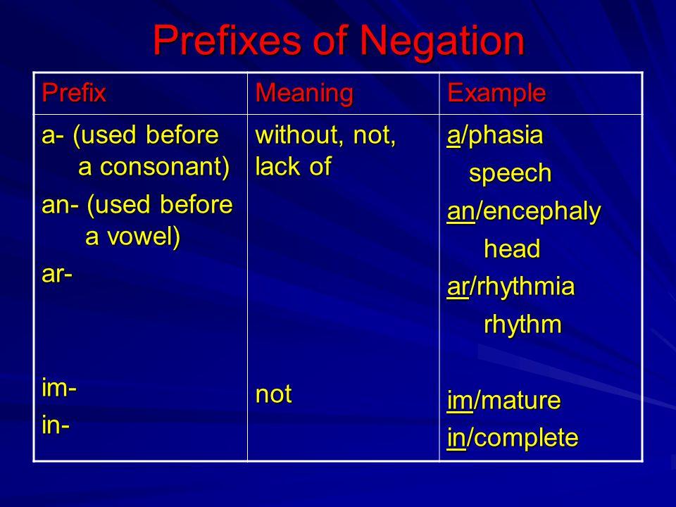 Prefixes of Negation ExampleMeaningPrefix a/phasia speech speech an/encephaly head head ar/rhythmia rhythm rhythm im/mature in/complete without, not,