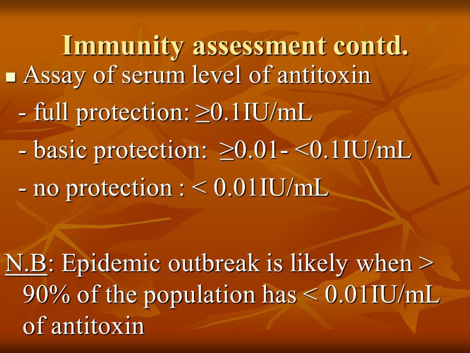 Immunity assessment contd. Assay of serum level of antitoxin Assay of serum level of antitoxin - full protection: ≥0.1IU/mL - full protection: ≥0.1IU/