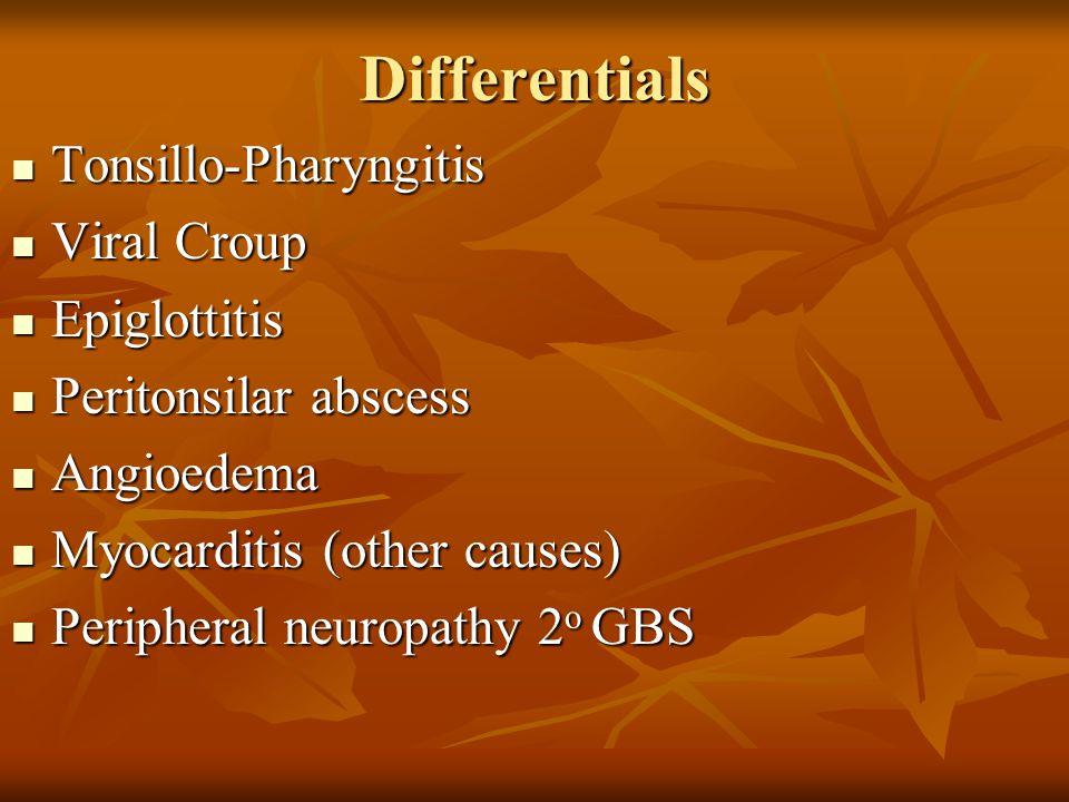 Differentials Tonsillo-Pharyngitis Tonsillo-Pharyngitis Viral Croup Viral Croup Epiglottitis Epiglottitis Peritonsilar abscess Peritonsilar abscess An