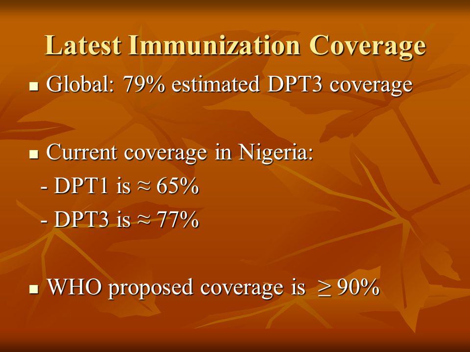 Latest Immunization Coverage Global: 79% estimated DPT3 coverage Global: 79% estimated DPT3 coverage Current coverage in Nigeria: Current coverage in