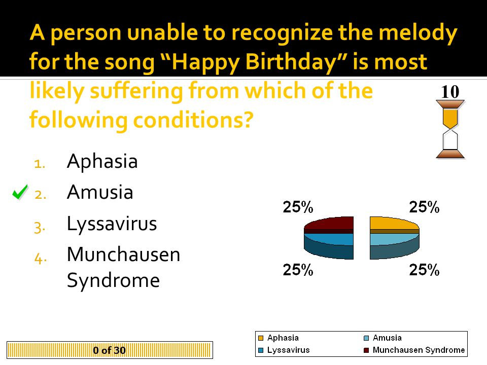 A person unable to recognize the melody for the song Happy Birthday is most likely suffering from which of the following conditions.