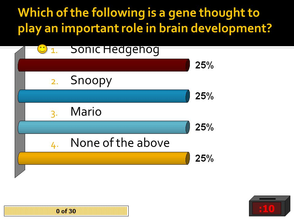 Which of the following is a gene thought to play an important role in brain development.