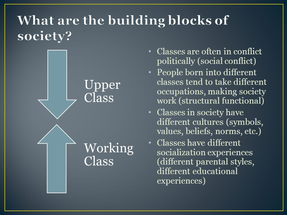Upper Class Working Class Classes are often in conflict politically (social conflict) People born into different classes tend to take different occupations, making society work (structural functional) Classes in society have different cultures (symbols, values, beliefs, norms, etc.) Classes have different socialization experiences (different parental styles, different educational experiences)