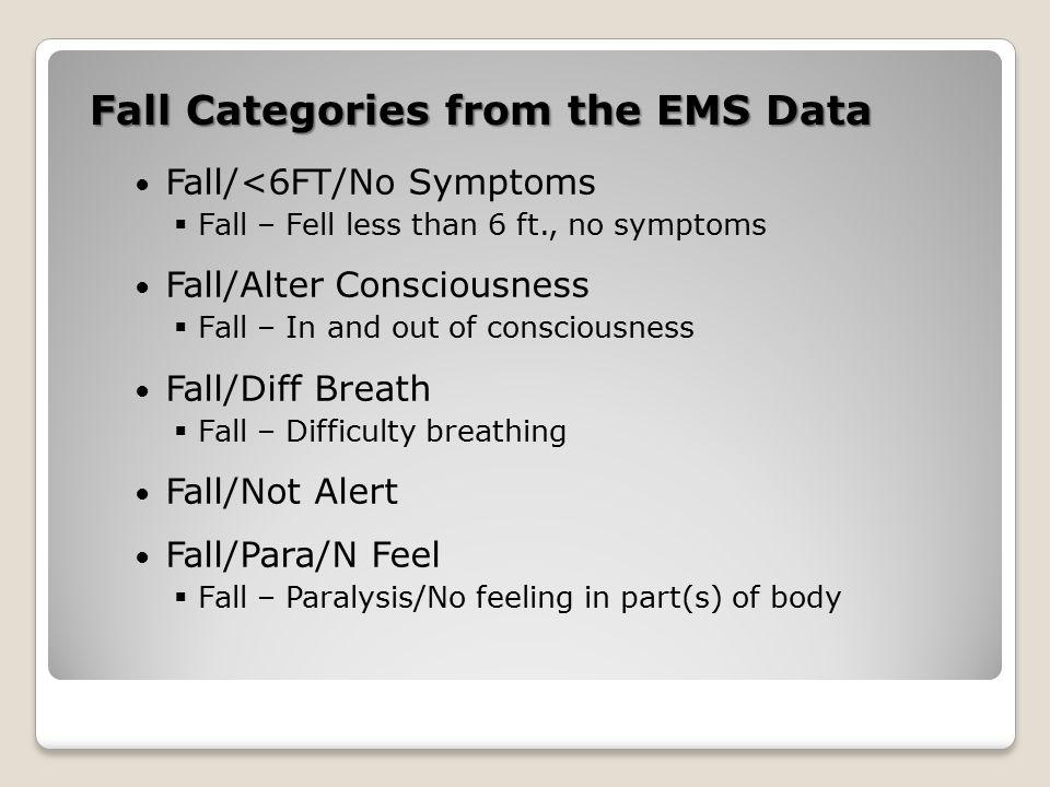 Southwest Target Area All Fall/Not Alert EMS Calls – 1/1/10-8/26/12