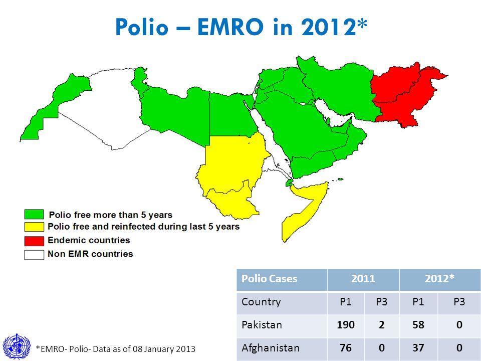Wild Poliovirus 2012