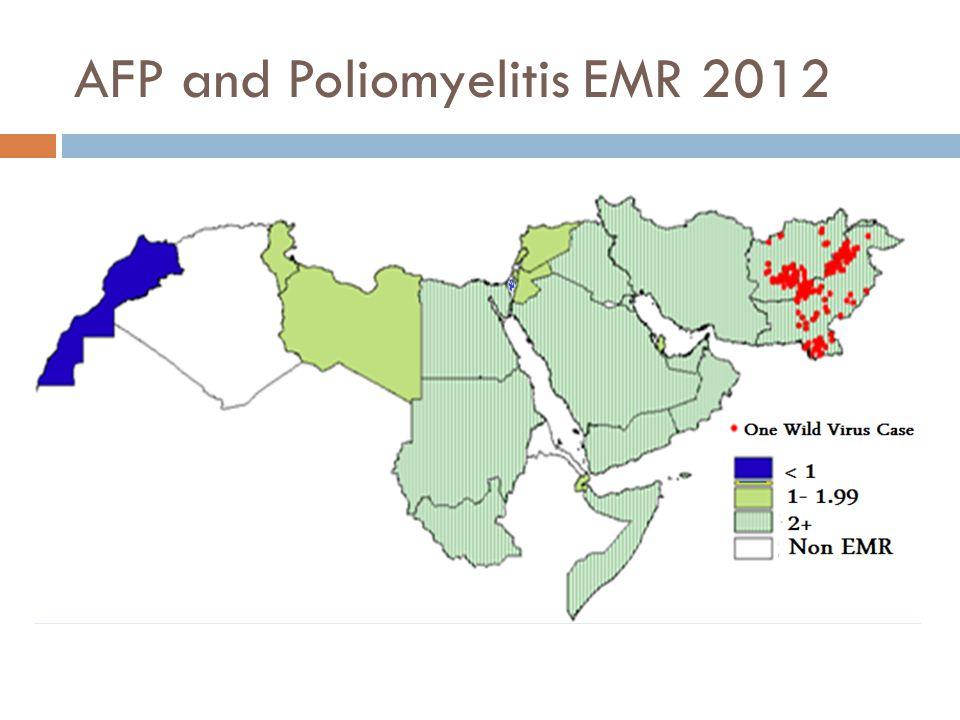 2011 Regional Risk Assessment Map* Eastern Mediterranean Region *Data through end of Q3 2011 Risk Interpretation (Score) ( ≤50) (51–74) ( ≥75)