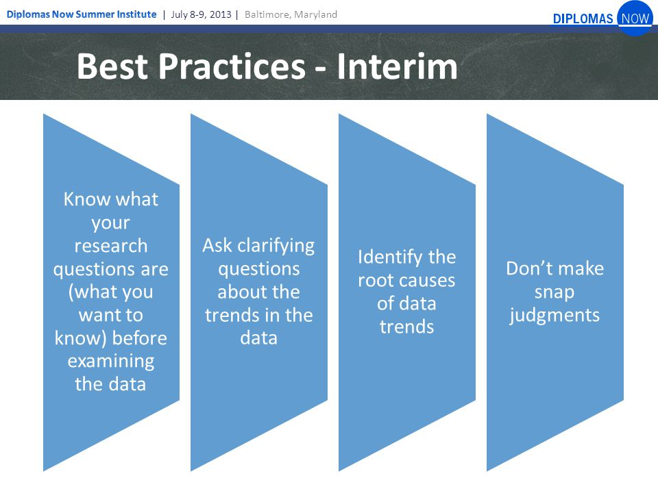 Best Practices - Interim Know what your research questions are (what you want to know) before examining the data Ask clarifying questions about the trends in the data Identify the root causes of data trends Don't make snap judgments