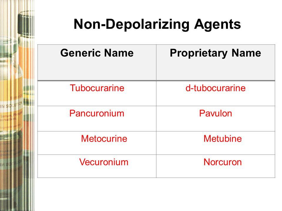 Non-Depolarizing Agents Generic NameProprietary Name Tubocurarined-tubocurarine PancuroniumPavulon MetocurineMetubine VecuroniumNorcuron
