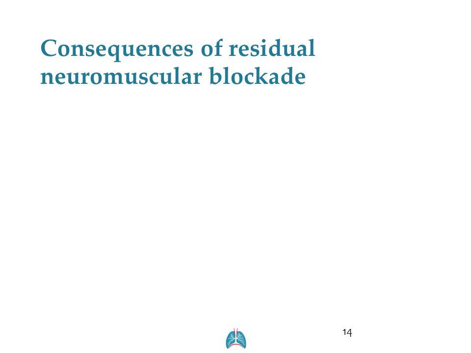 Consequences of residual neuromuscular blockade 14
