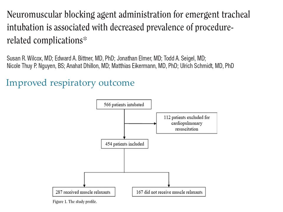 Muscle relaxants for emergent intubation Improved respiratory outcome