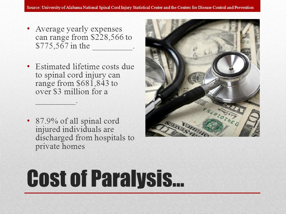 Cost of Paralysis… Average yearly expenses can range from $228,566 to $775,567 in the _________. Estimated lifetime costs due to spinal cord injury ca