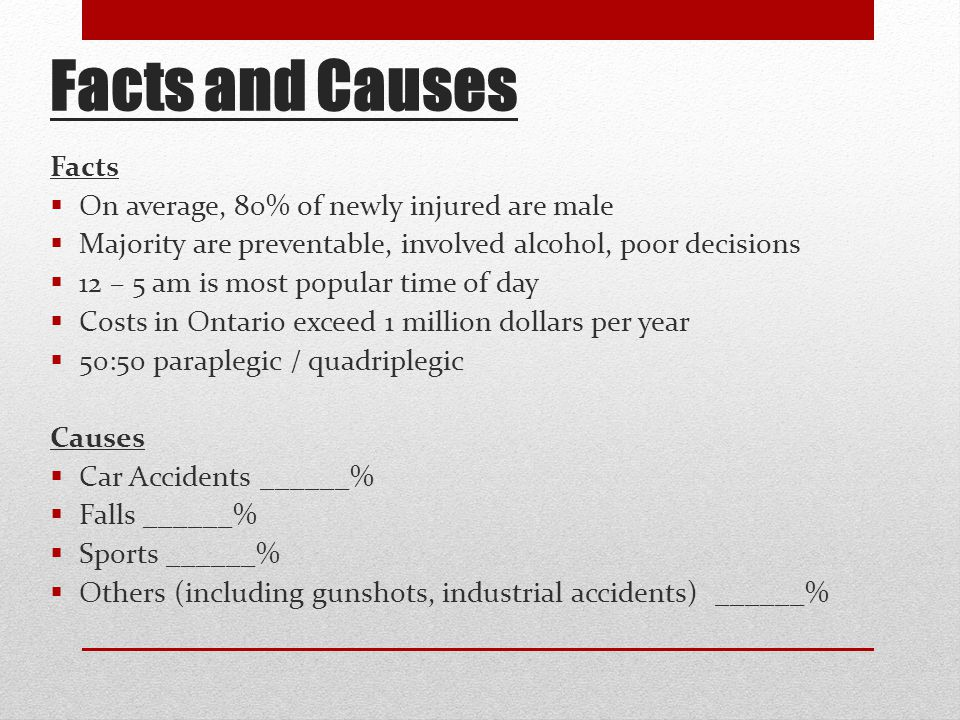 Facts and Causes Facts  On average, 80% of newly injured are male  Majority are preventable, involved alcohol, poor decisions  12 – 5 am is most popular time of day  Costs in Ontario exceed 1 million dollars per year  50:50 paraplegic / quadriplegic Causes  Car Accidents ______%  Falls ______%  Sports ______%  Others (including gunshots, industrial accidents) ______%